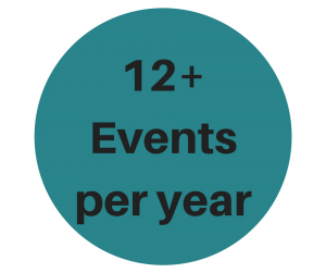 12+ events per year dapto chamber of commerce